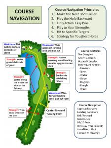 coach-tear-sheet-course-navigation-225x300