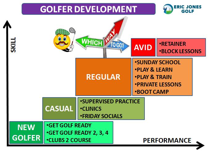 development_progression_with_programs-1